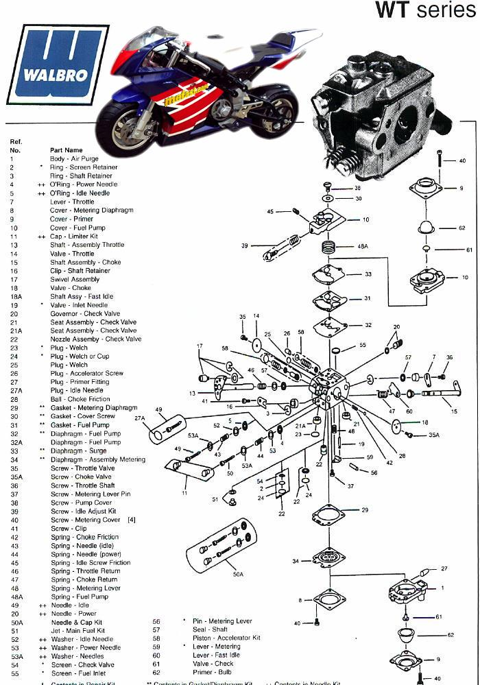Wt on Diagram Of 49cc Gas Engine