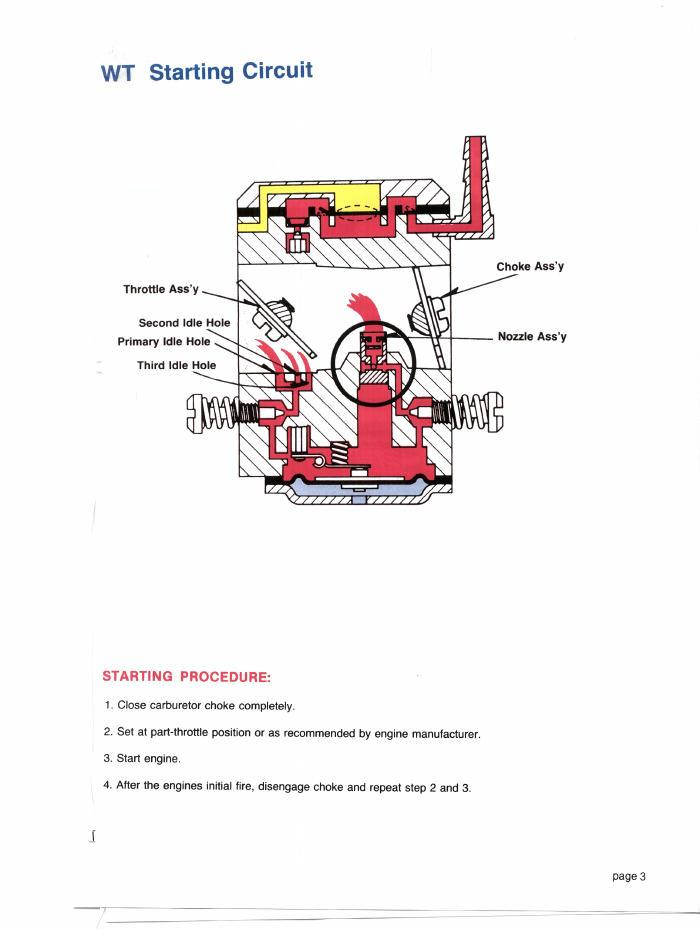 49cc 2 Stroke Gas Engine Parts Diagram  Engine  Wiring