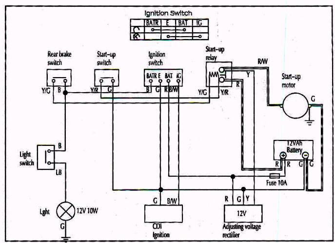 Service Schematics Gas And Electric Scooterstwo Cycle Four ... on