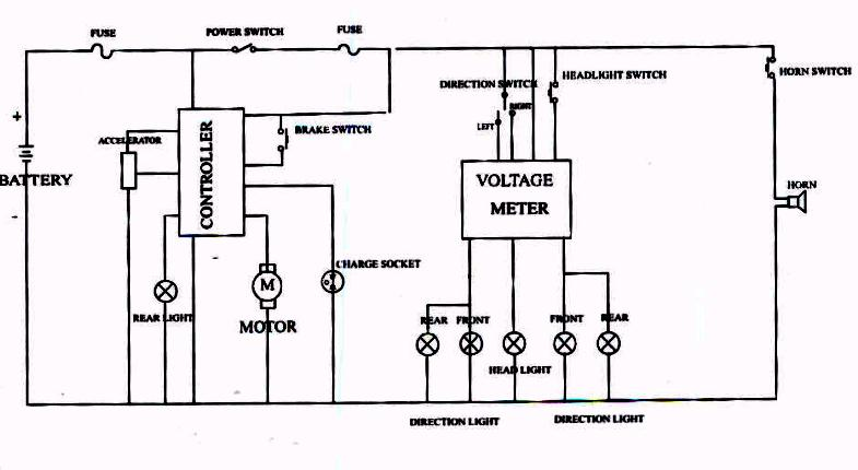 wiring diagram 4 stroke 200 cc wiring diagram rh blaknwyt co ATV 2 Stroke 49Cc Green 49Cc 2 Stroke Gas Engines